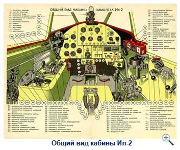 Кабина самолета Ил-2