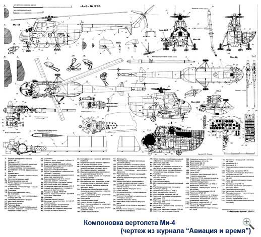 Компоновка вертолета Ми-4