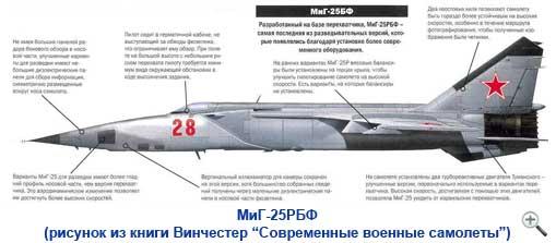 самолет МиГ-25РБФ