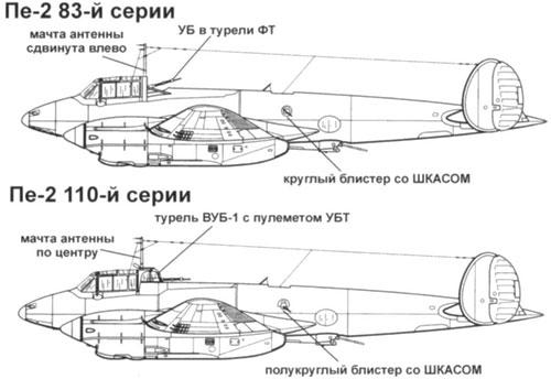 пикирующий бомбардировщик Пе-2 110-й серии