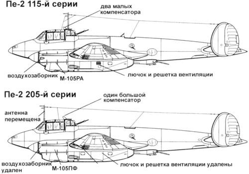 Пе-2 205-й мрдели