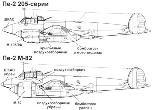 Пе-2 М-82